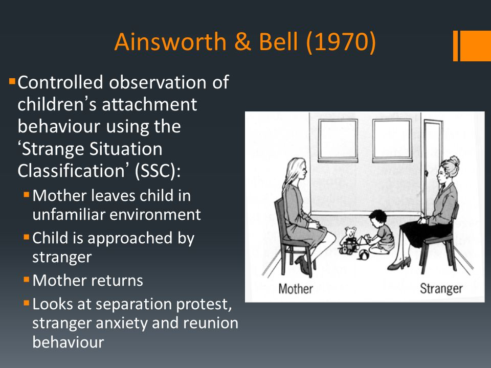 Ainsworth & Bell (1970) Controlled observation of children's attachment behaviour using the 'Strange Situation Classification' (SSC):