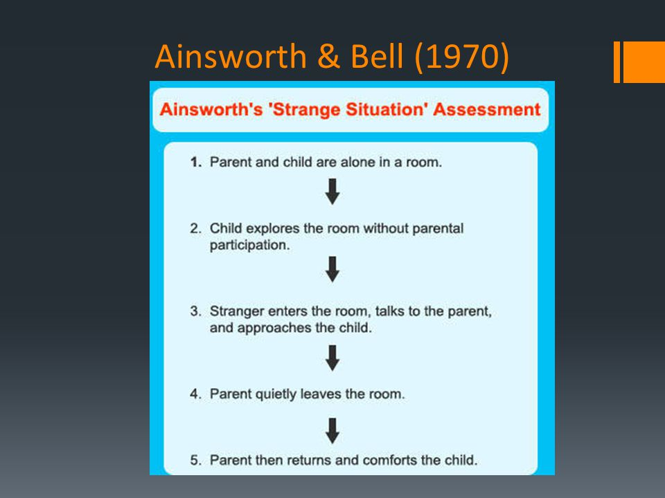 Ainsworth & Bell (1970)