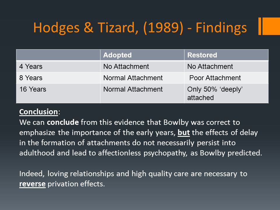 Hodges & Tizard, (1989) - Findings
