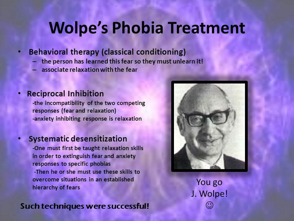 Wolpe's Phobia Treatment