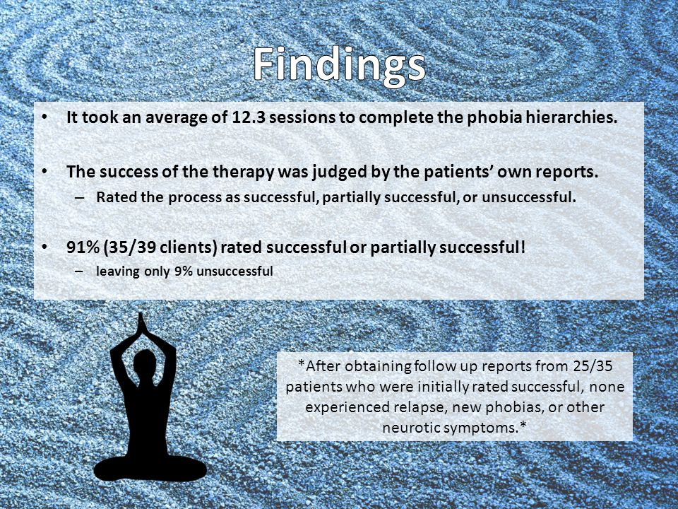 Findings It took an average of 12.3 sessions to complete the phobia hierarchies. The success of the therapy was judged by the patients' own reports.