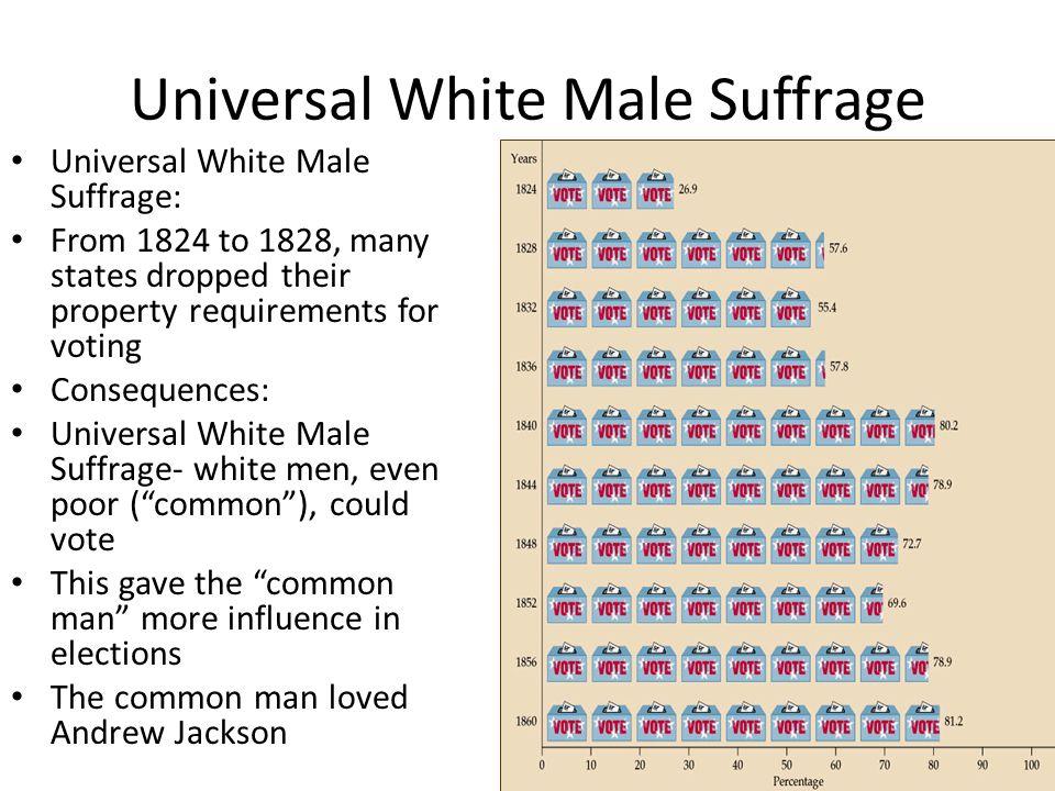 Universal White Male Suffrage