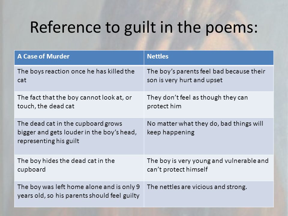 Reference to guilt in the poems: