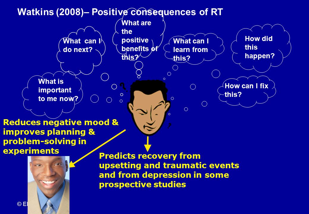 Watkins (2008)– Positive consequences of RT