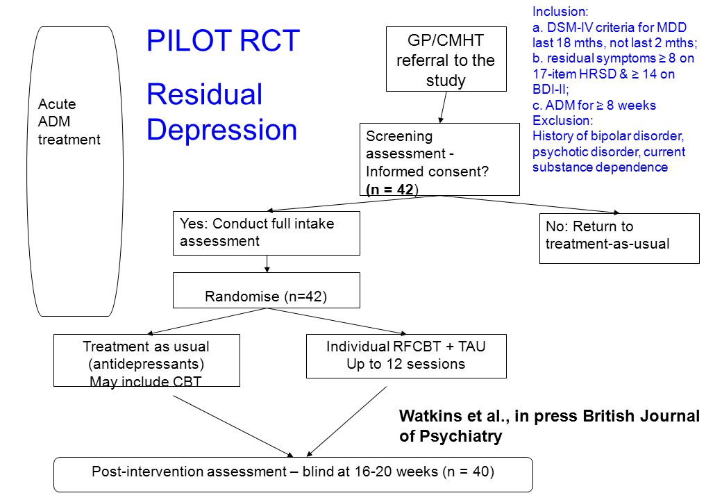 PILOT RCT Residual Depression GP/CMHT referral to the study