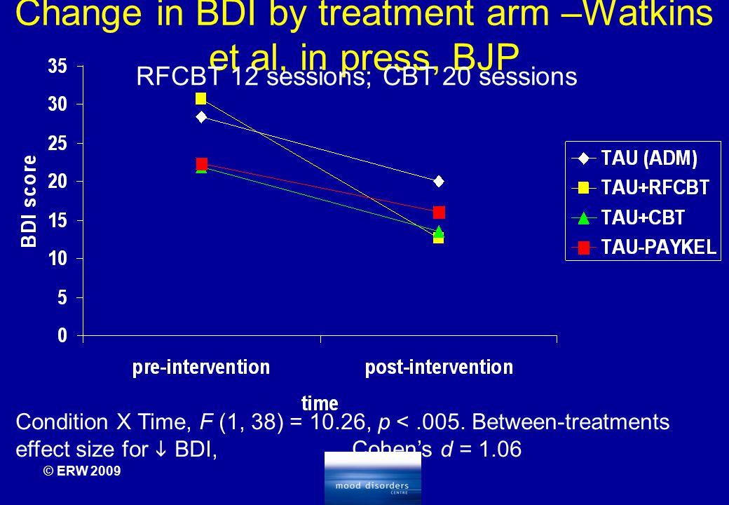Change in BDI by treatment arm –Watkins et al, in press, BJP