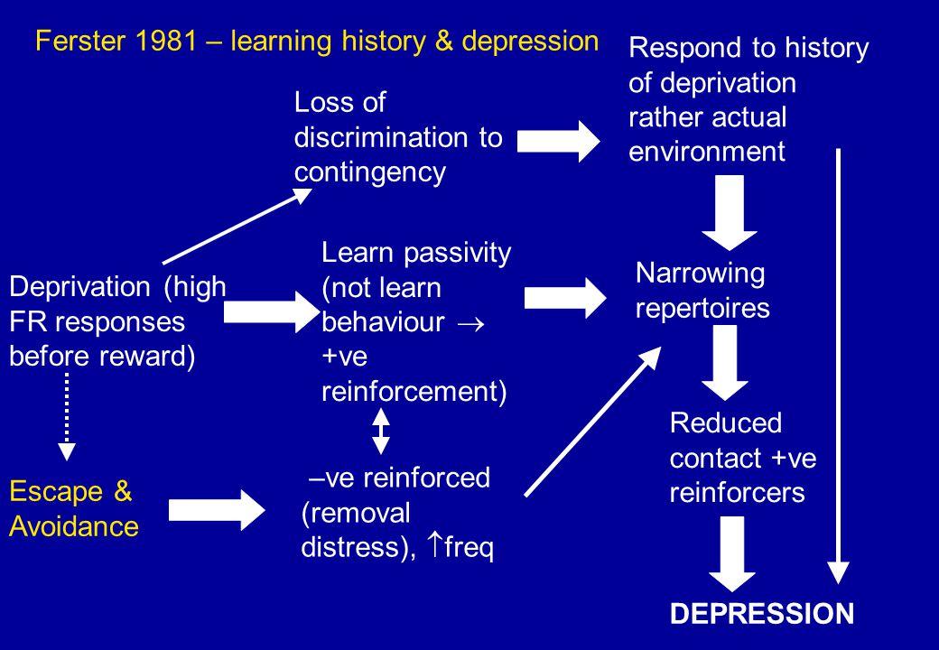 Ferster 1981 – learning history & depression