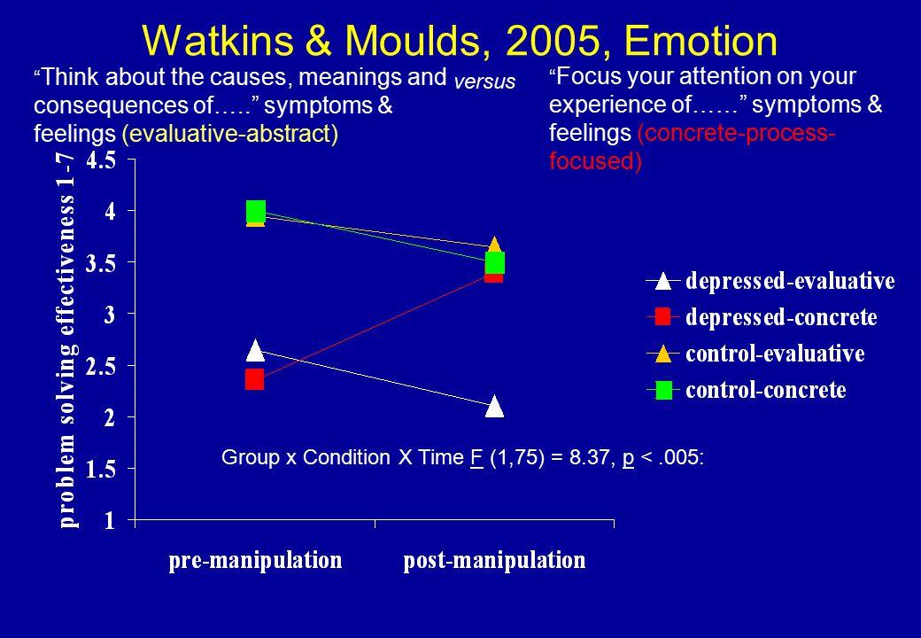Watkins & Moulds, 2005, Emotion
