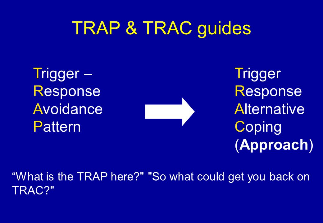 TRAP & TRAC guides Trigger – Response Avoidance Pattern Trigger