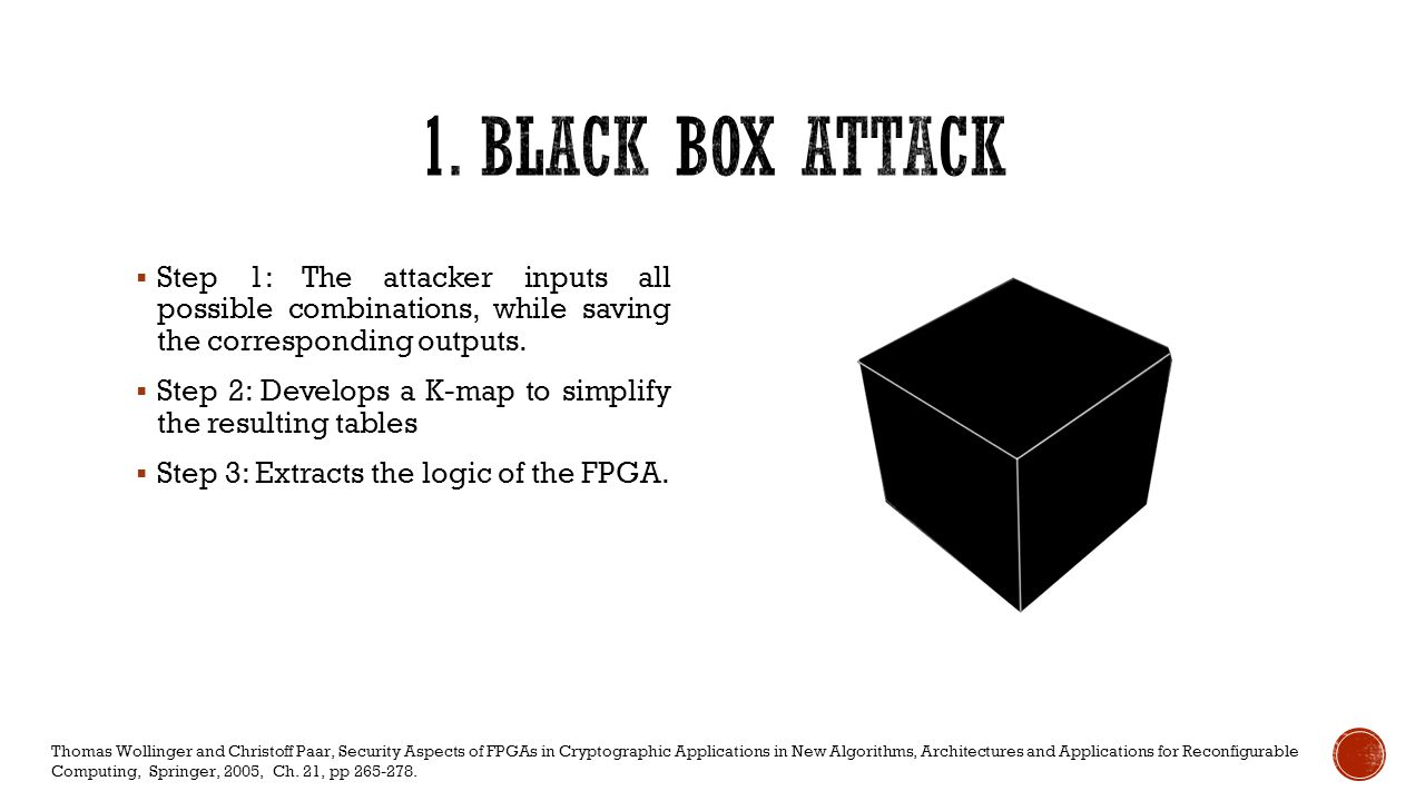 1. Black Box Attack Step 1: The attacker inputs all possible combinations, while saving the corresponding outputs.