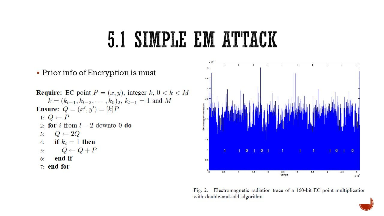 5.1 Simple em attack Prior info of Encryption is must