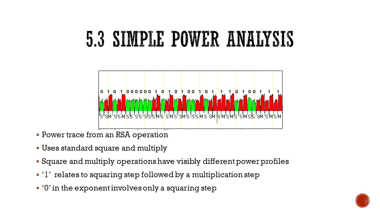 5.3 SIMPLE POWER ANALYSIS Power trace from an RSA operation