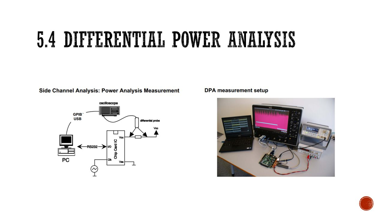5.4 Differential power analysis
