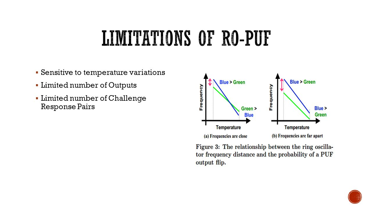 Limitations of RO-PUF Sensitive to temperature variations