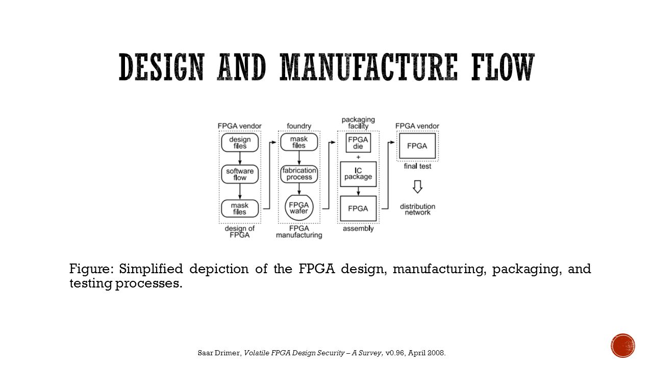 Design and manufacture flow