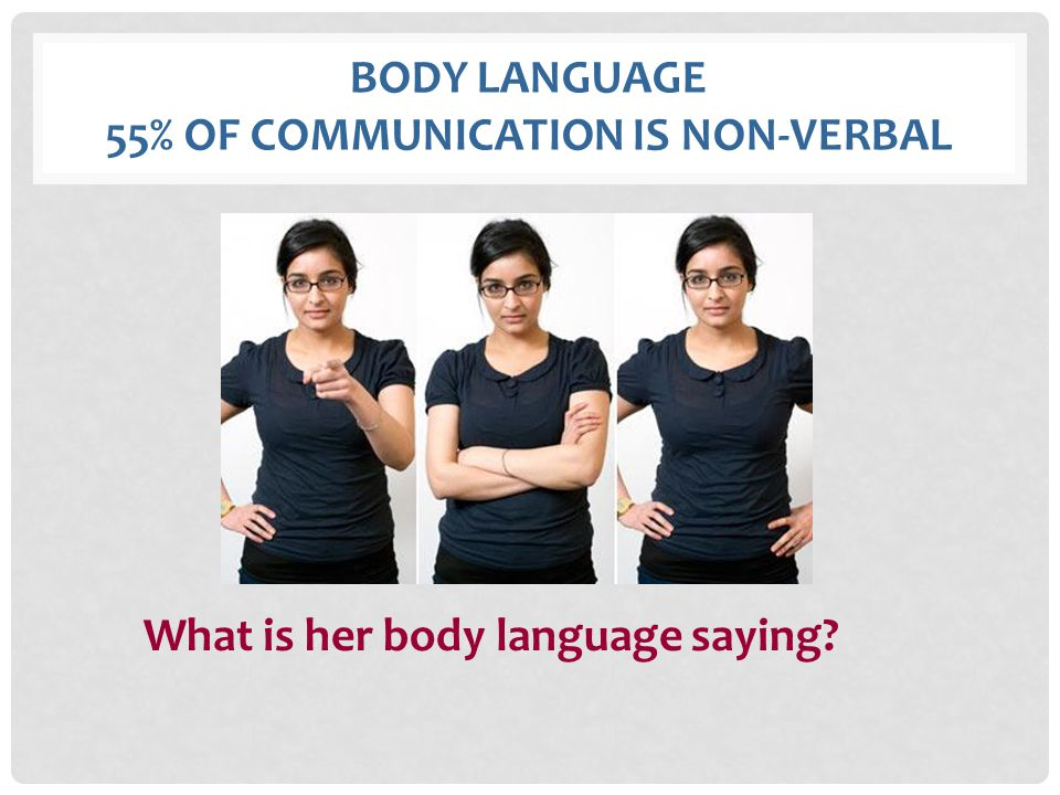 BODY LANGUAGE 55% OF COMMUNICATION IS NON-VERBAL
