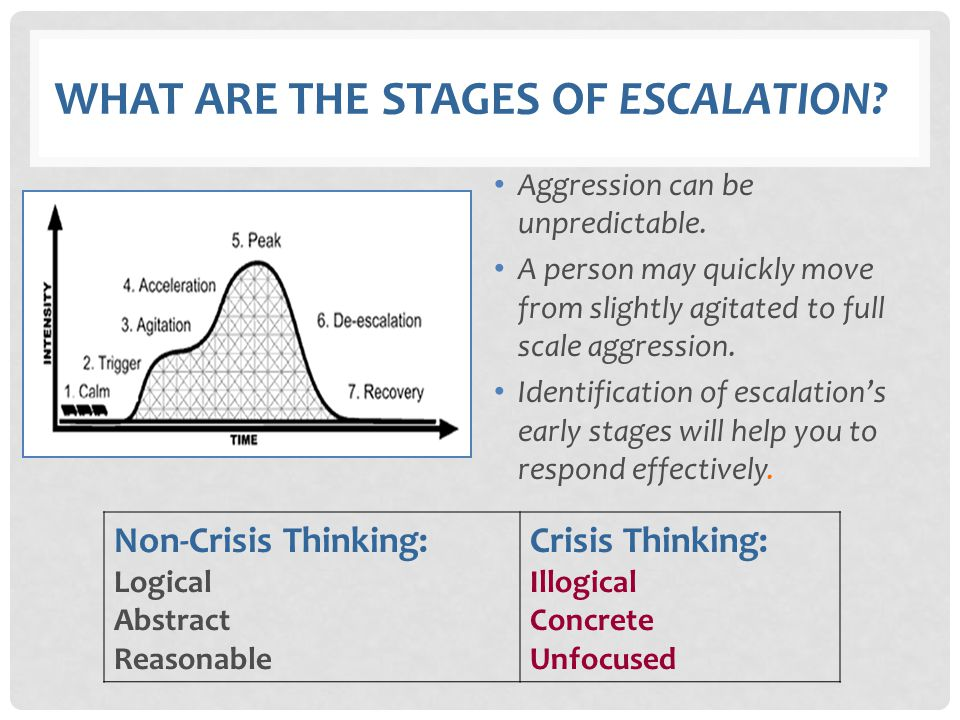 what are the stages of escalation