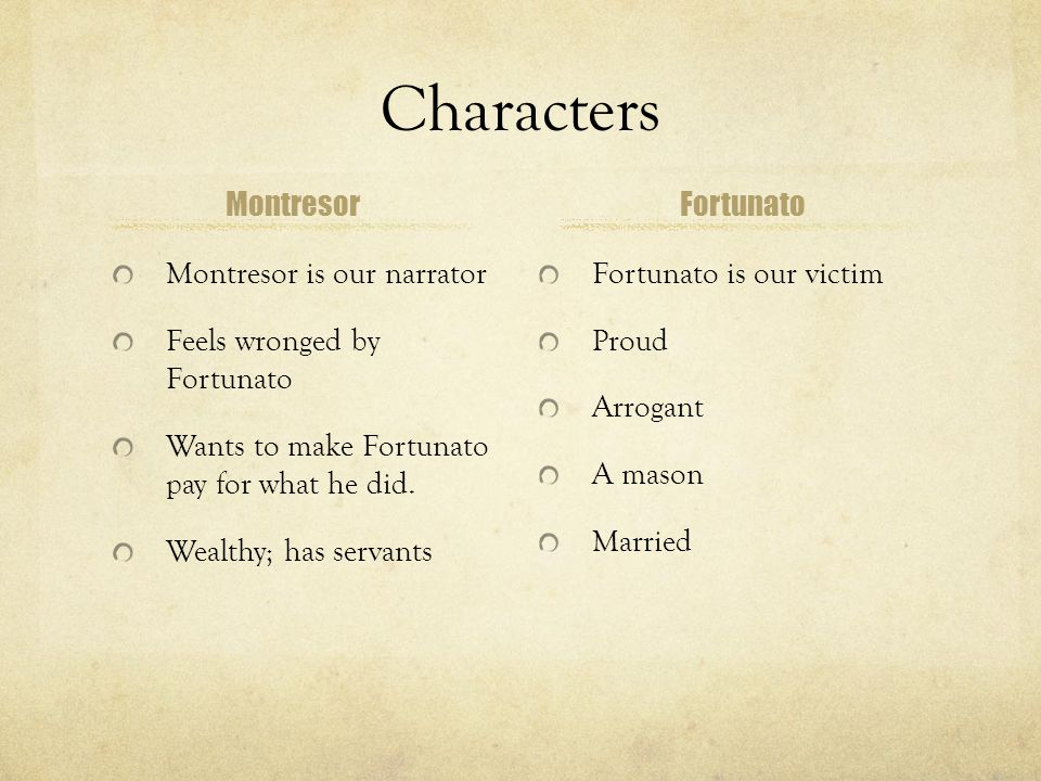 Characters Montresor Fortunato Montresor is our narrator