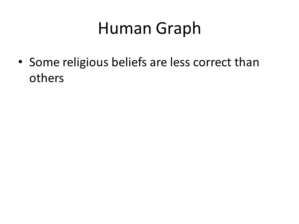 Human Graph Some religious beliefs are less correct than others