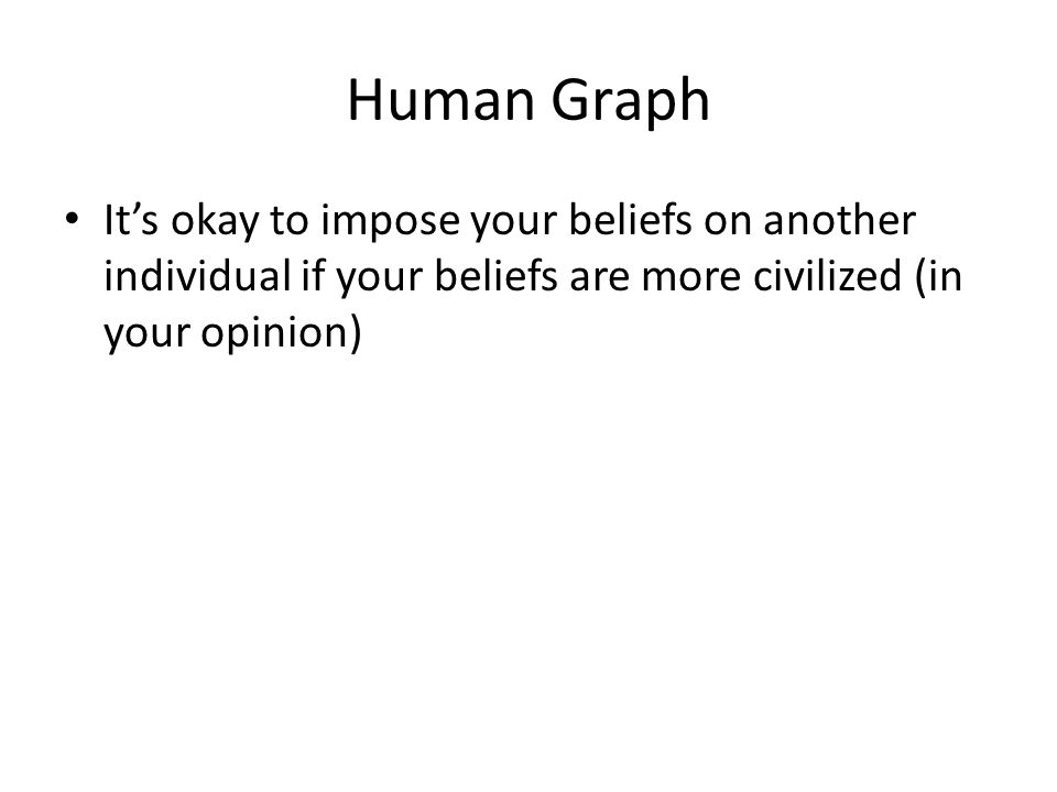 Human Graph It's okay to impose your beliefs on another individual if your beliefs are more civilized (in your opinion)