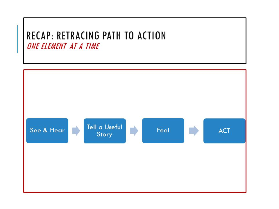 Recap: Retracing path to action One element at a time