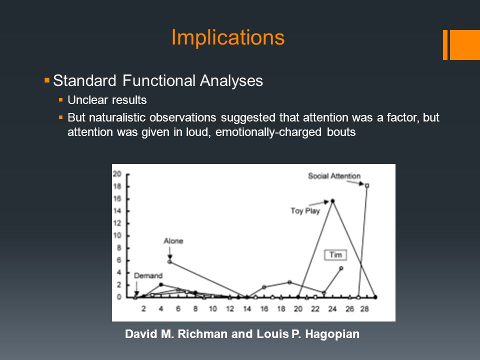 Implications Standard Functional Analyses Unclear results