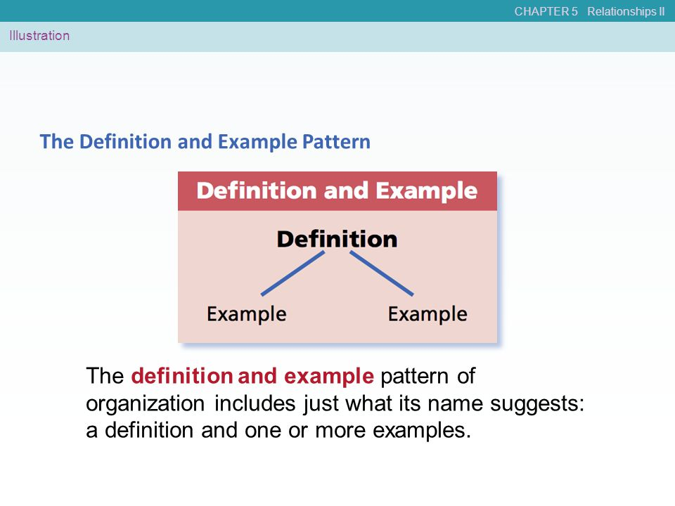 The Definition and Example Pattern