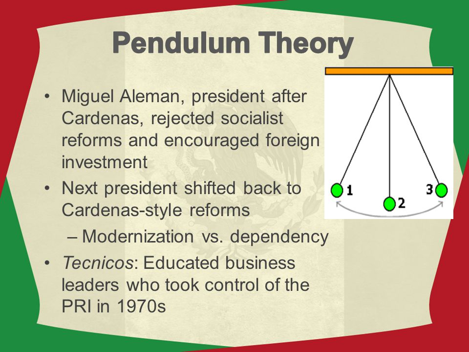 Pendulum Theory Miguel Aleman, president after Cardenas, rejected socialist reforms and encouraged foreign investment.