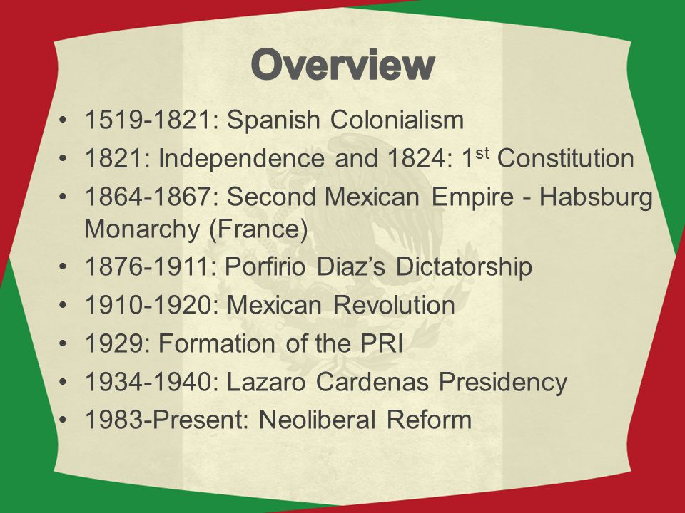 Overview 1519-1821: Spanish Colonialism
