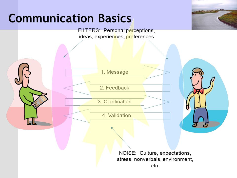 Communication Basics FILTERS: Personal perceptions, ideas, experiences, preferences. 1. Message. 2. Feedback.