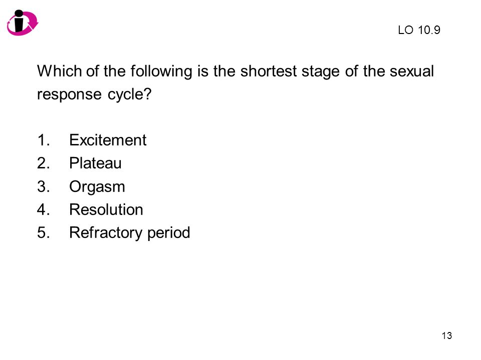 Which of the following is the shortest stage of the sexual