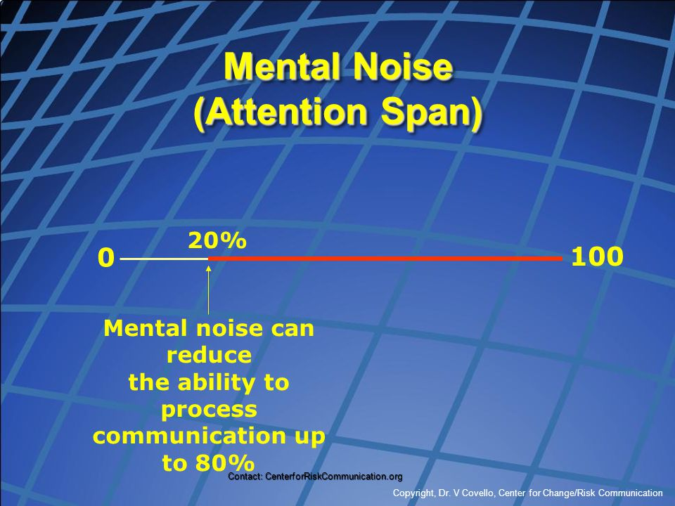 Mental Noise (Attention Span)