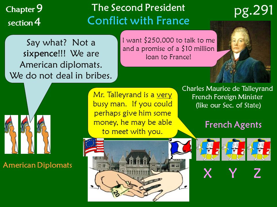 pg.291 X Y Z Conflict with France The Second President Say what Not a