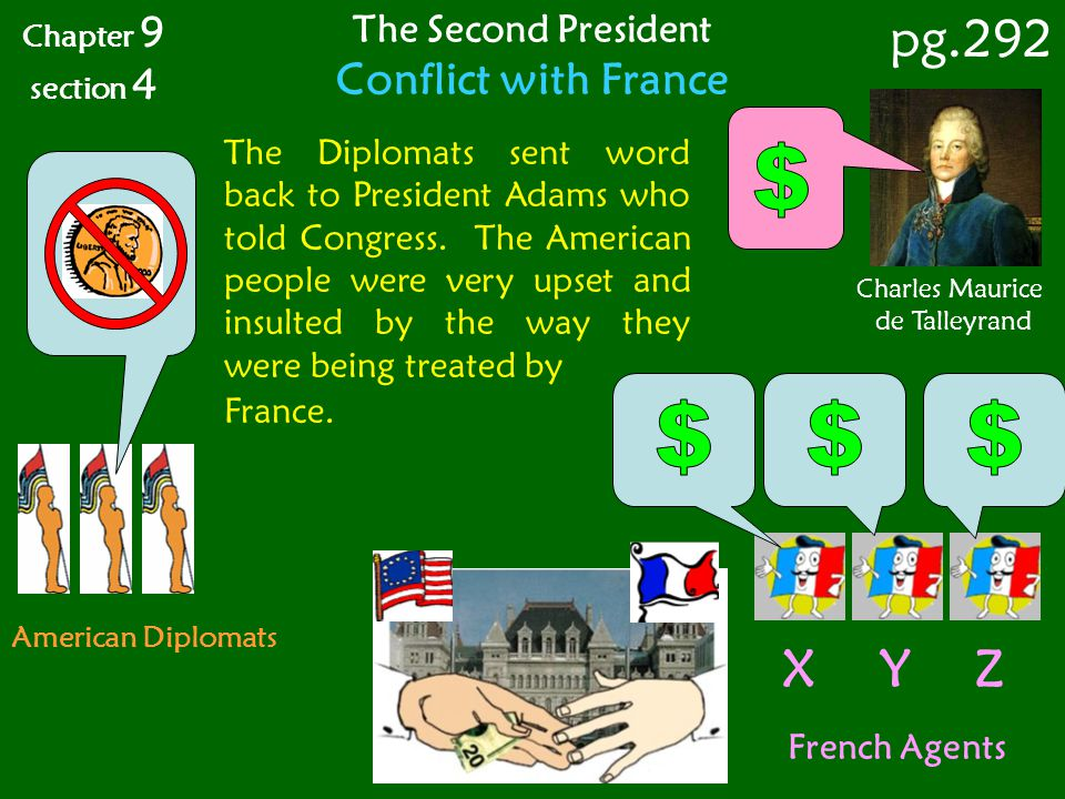 pg.292 $ $ $ $ X Y Z Conflict with France The Second President