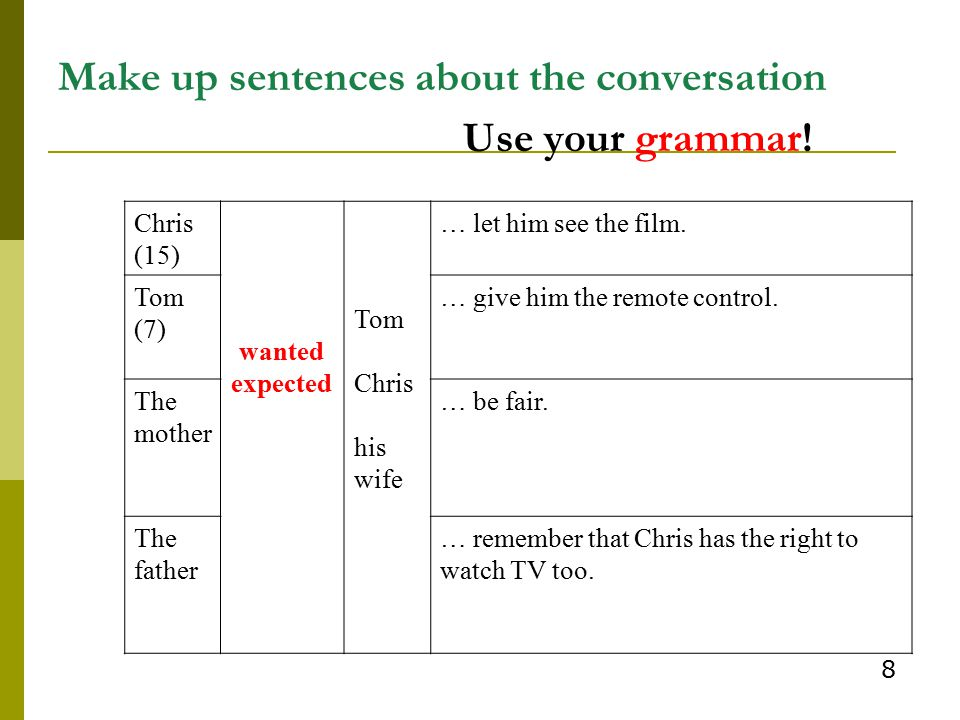Make up sentences about the conversation Use your grammar!