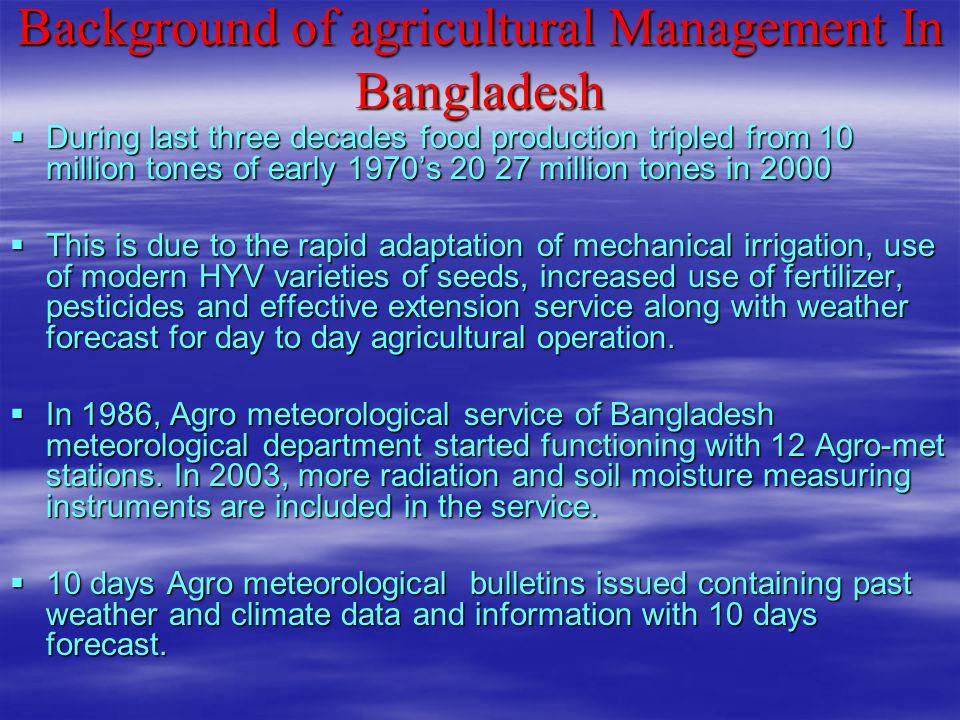 Background of agricultural Management In Bangladesh