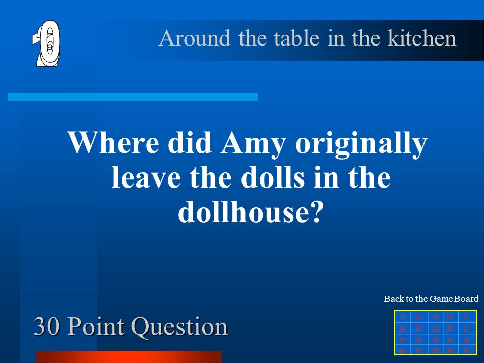 Where did Amy originally leave the dolls in the dollhouse