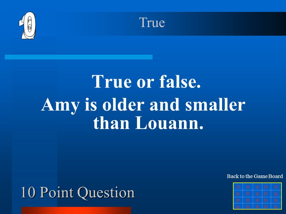 Amy is older and smaller than Louann.