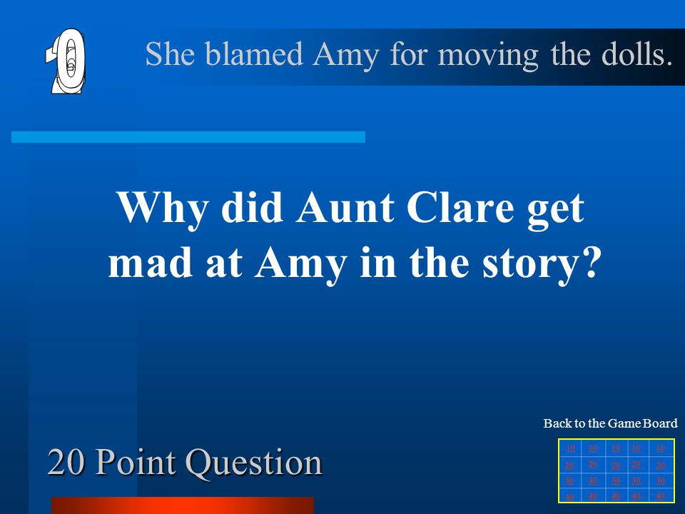 Why did Aunt Clare get mad at Amy in the story