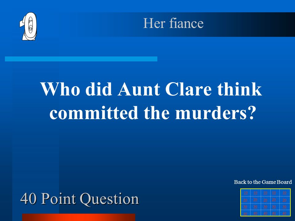 Who did Aunt Clare think committed the murders