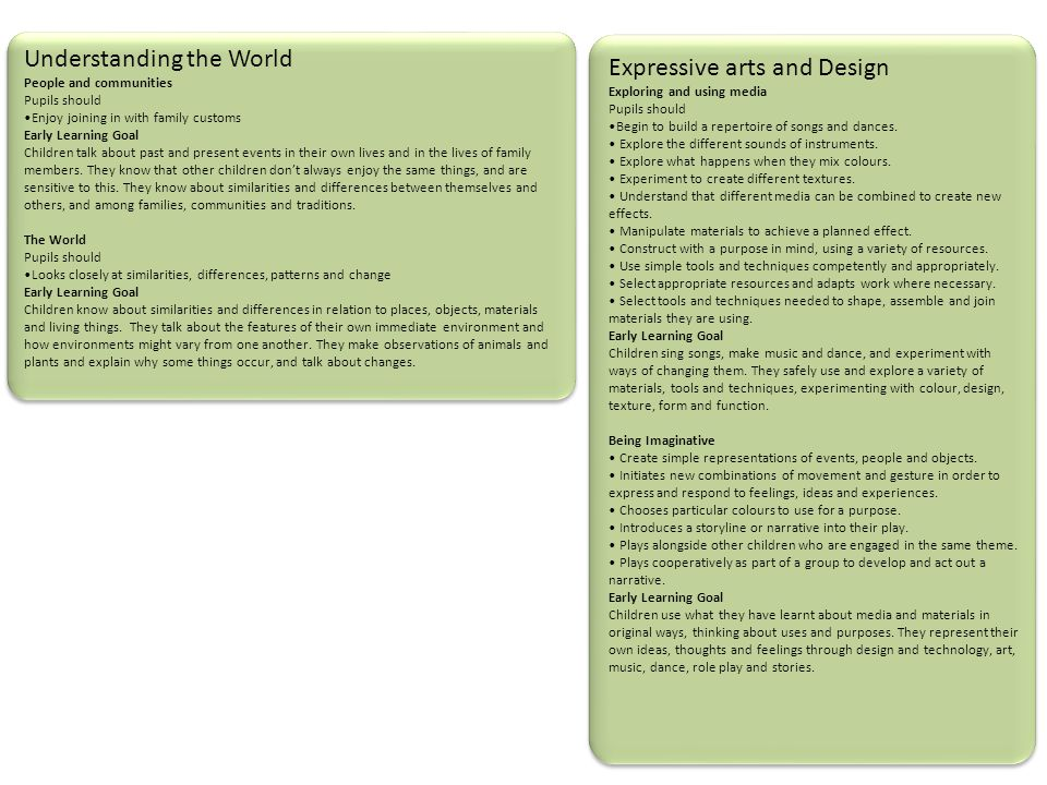 Understanding the World Expressive arts and Design