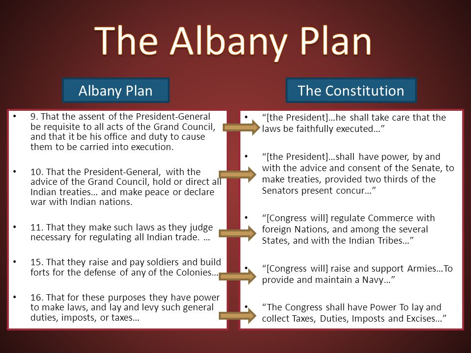 The Albany Plan Albany Plan The Constitution