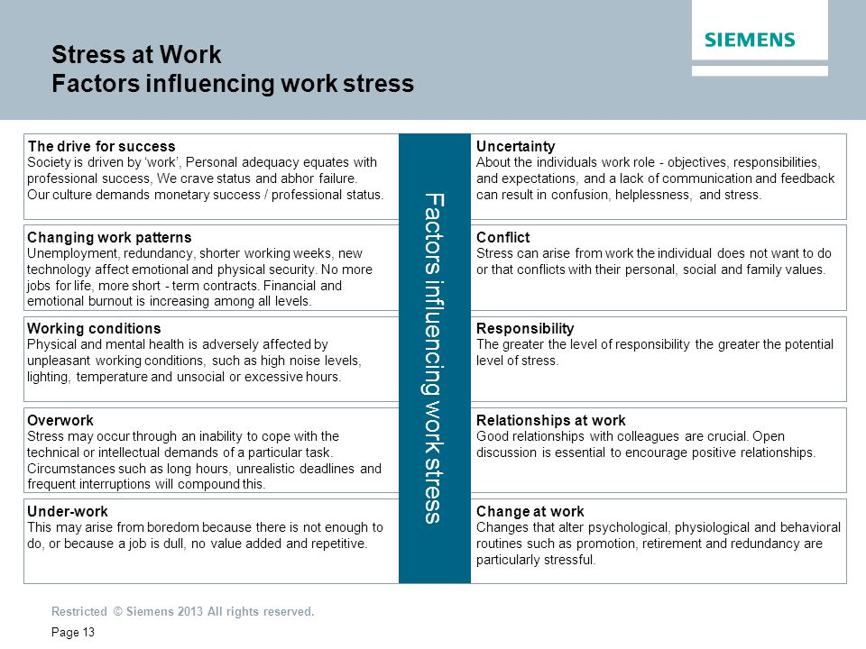 Stress at Work Factors influencing work stress