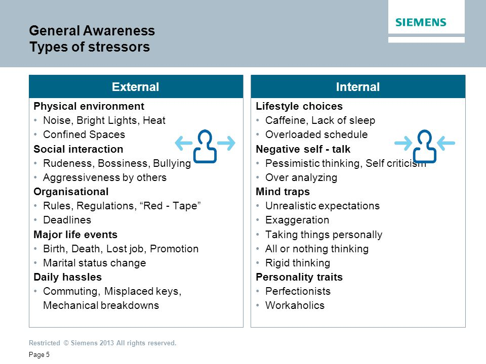 General Awareness Types of stressors
