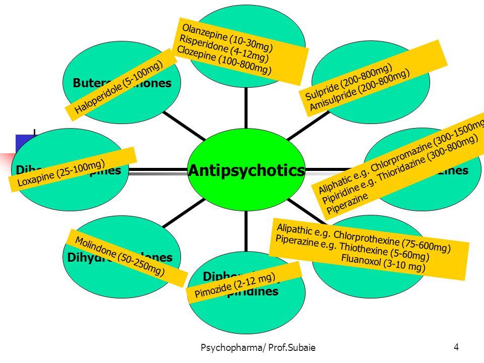 Psychopharma/ Prof.Subaie