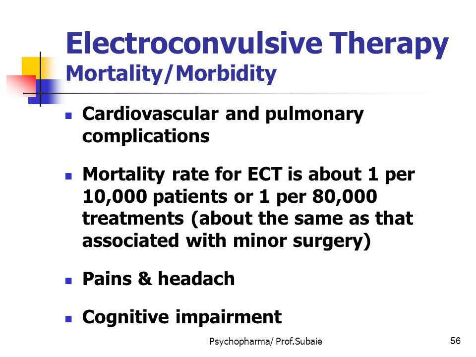 Electroconvulsive Therapy Mortality/Morbidity