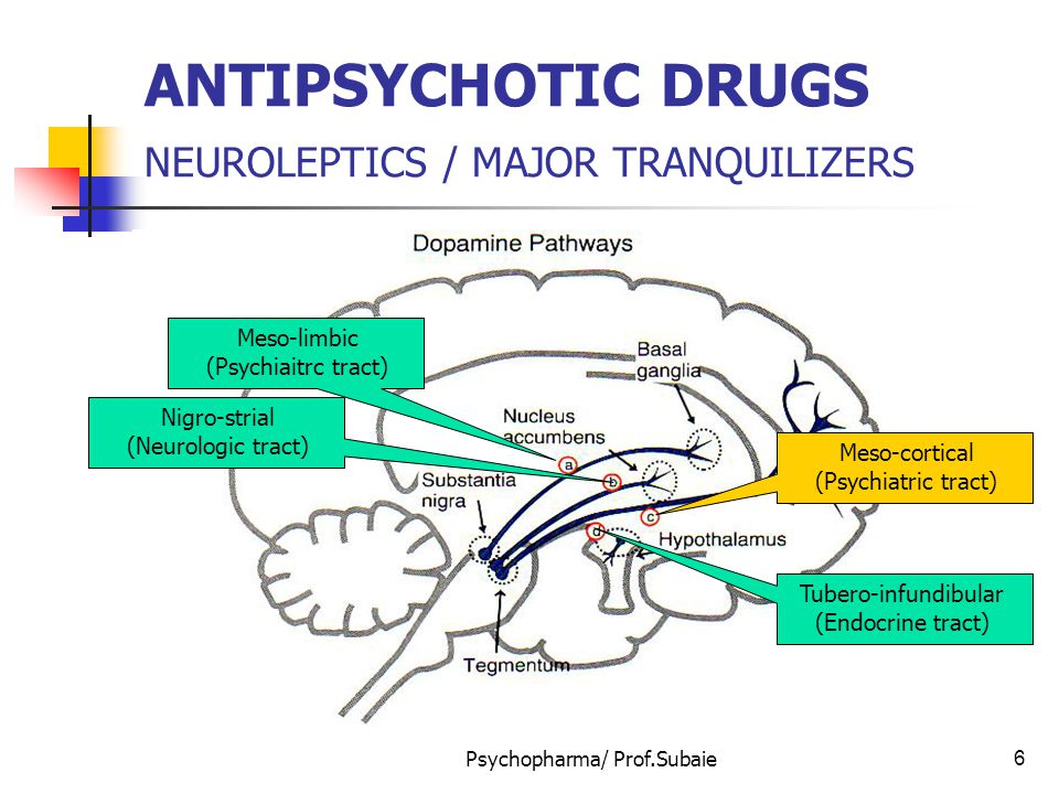 ANTIPSYCHOTIC DRUGS NEUROLEPTICS / MAJOR TRANQUILIZERS