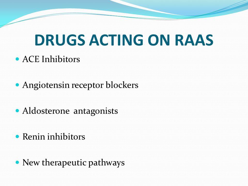 DRUGS ACTING ON RAAS ACE Inhibitors Angiotensin receptor blockers