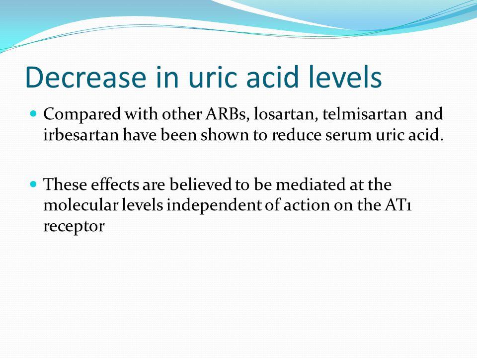 Decrease in uric acid levels
