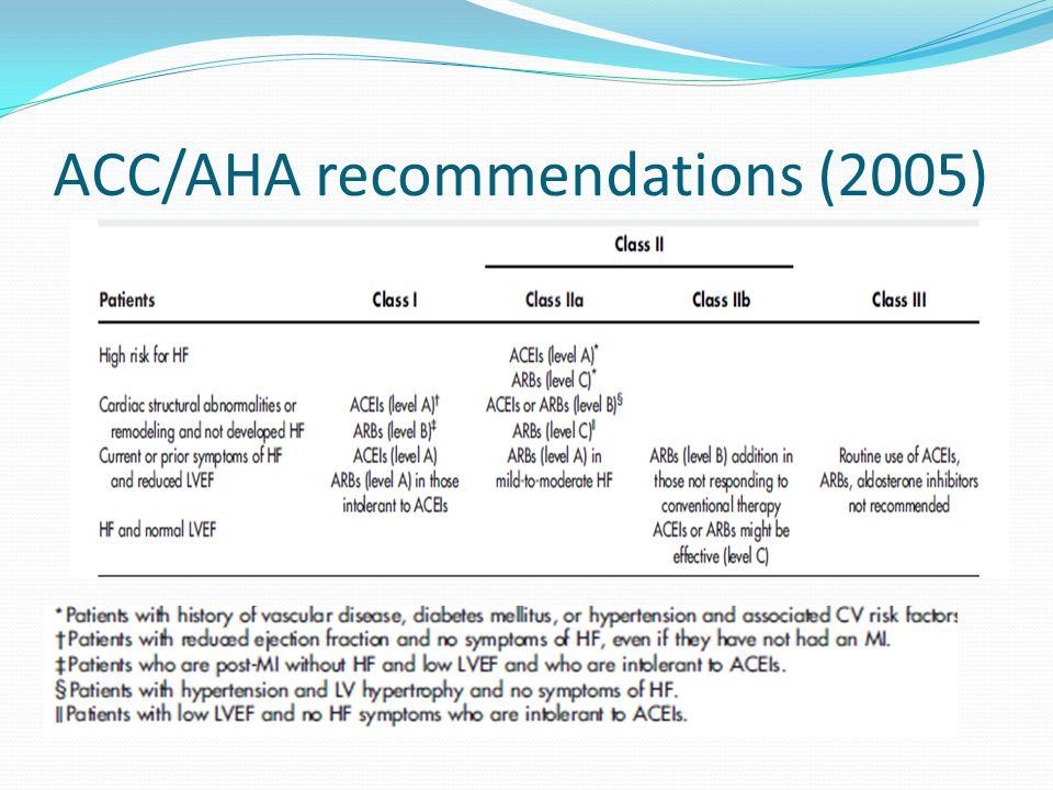 ACC/AHA recommendations (2005)